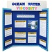 science fair project display board with  tri-fold display board header card