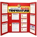 science fair project display board with colorful  tri-fold display board