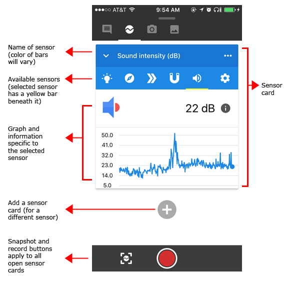 Screenshot of a sound intensity sensor card in the Google Science Journal app
