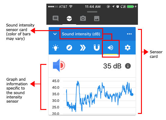 Cropped screenshot of a sound intensity sensor card in the Google Science Journal app