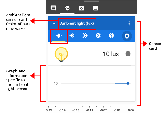 Google Science Journal ambient light example