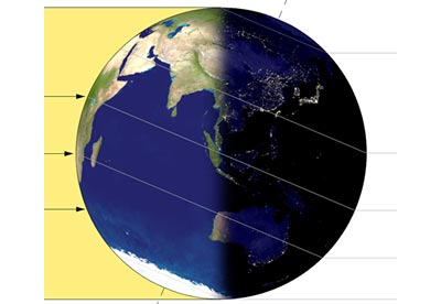 earth lighting winter solstice