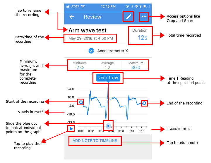 Google Science Journal and the Accelerometer Sensor diagram
