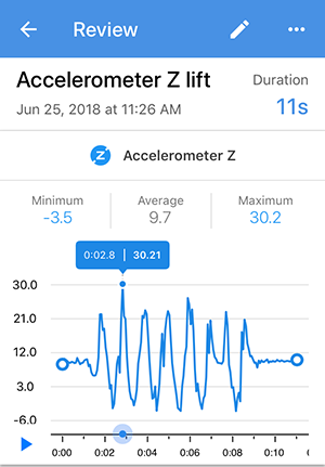 Cropped screenshot of a recording review for an accelerometer sensor card in the Google Science Journal app