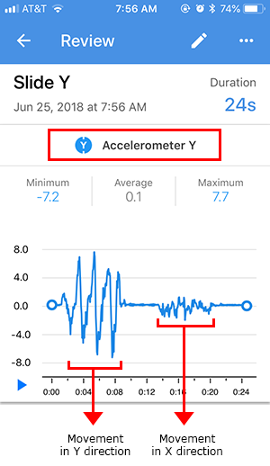 Screenshot of directional movement for an accelerometer Y sensor card in the Google Science Journal app