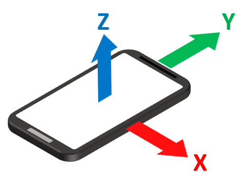 X, Y and Z coordinate directions drawn on a smartphone laid flat
