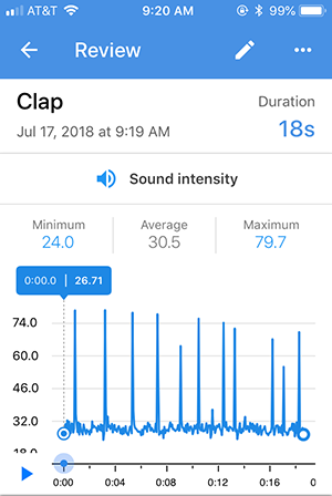 Screenshot of a recording review for a sound intensity sensor card in the Google Science Journal app