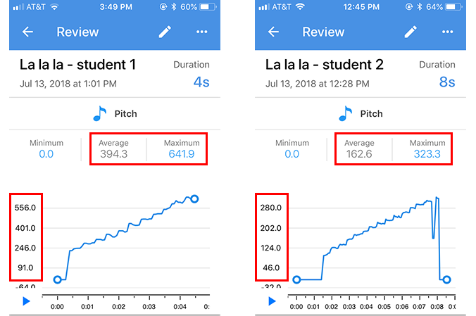Two screenshots of different recording reviews for a pitch sensor card in the Google Science Journal app