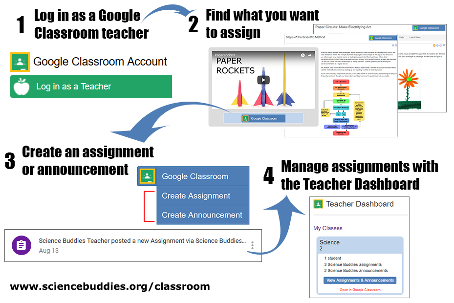 Four steps to using Google Classroom with Science Buddies