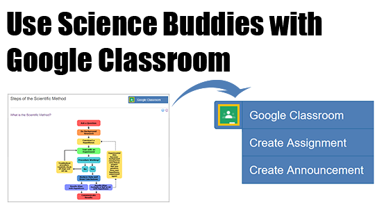 Google Classroom with Science Buddies