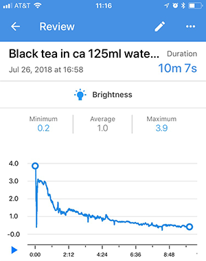 Sample graph with tea bag experiment using the Science Journal app