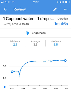 Sample graph measuring light intensity changes in experiment with bleach and water the Science Journal app