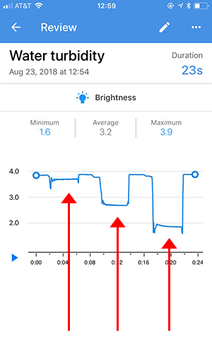 Try Google's Science Journal App with Six Activities for