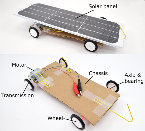 Model of a small solar powered car made from a kit purchased online