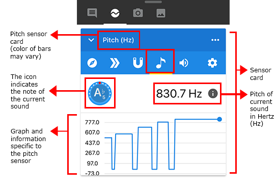 Cropped screenshot of a pitch sensor card in the Google Science Journal app