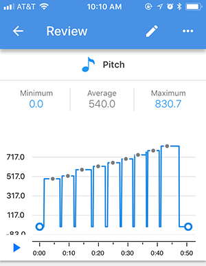 Cropped screenshot of a recording review for a pitch sensor card with snapshots marked in the Google Science Journal app