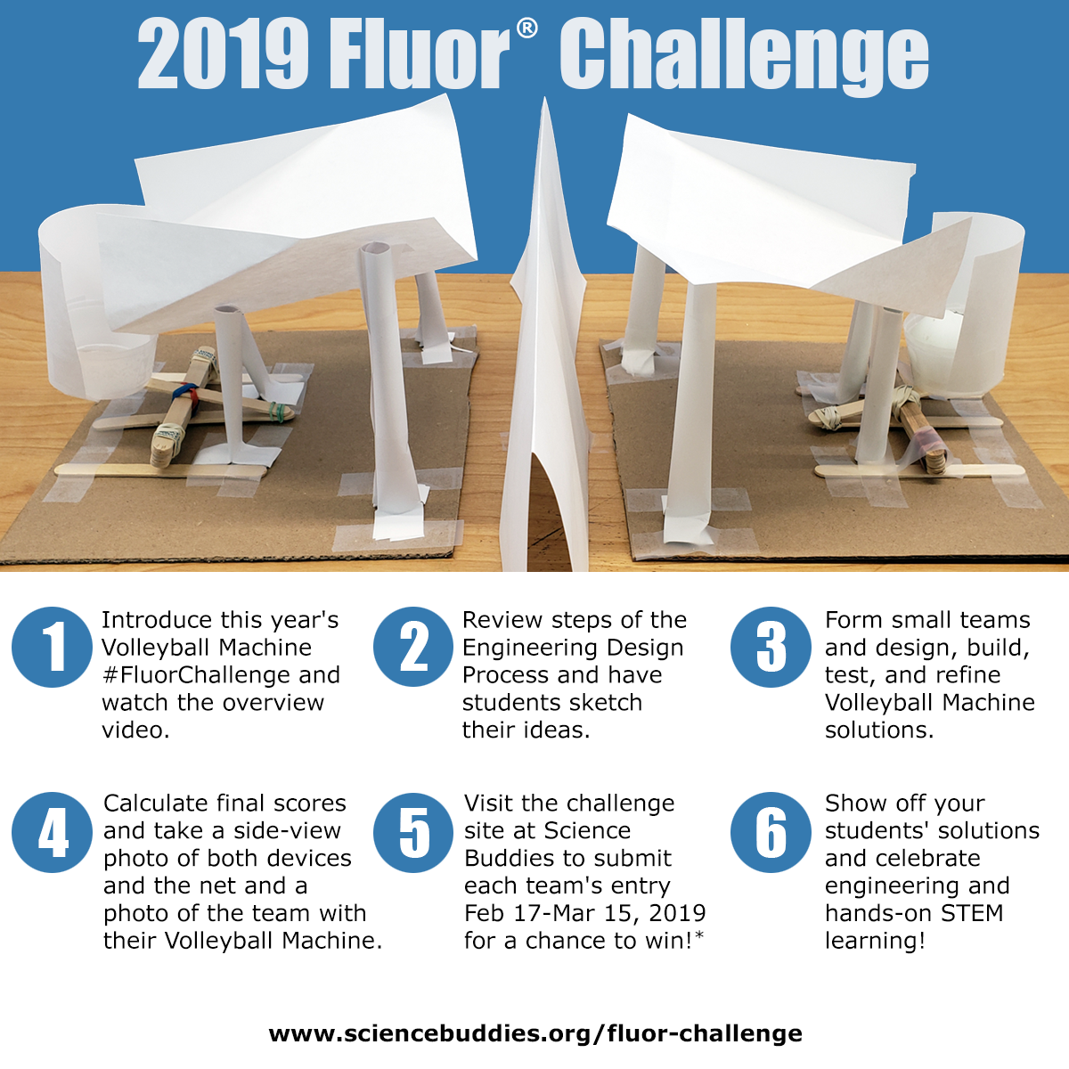 6 Steps to Success with the Fluor Challenge