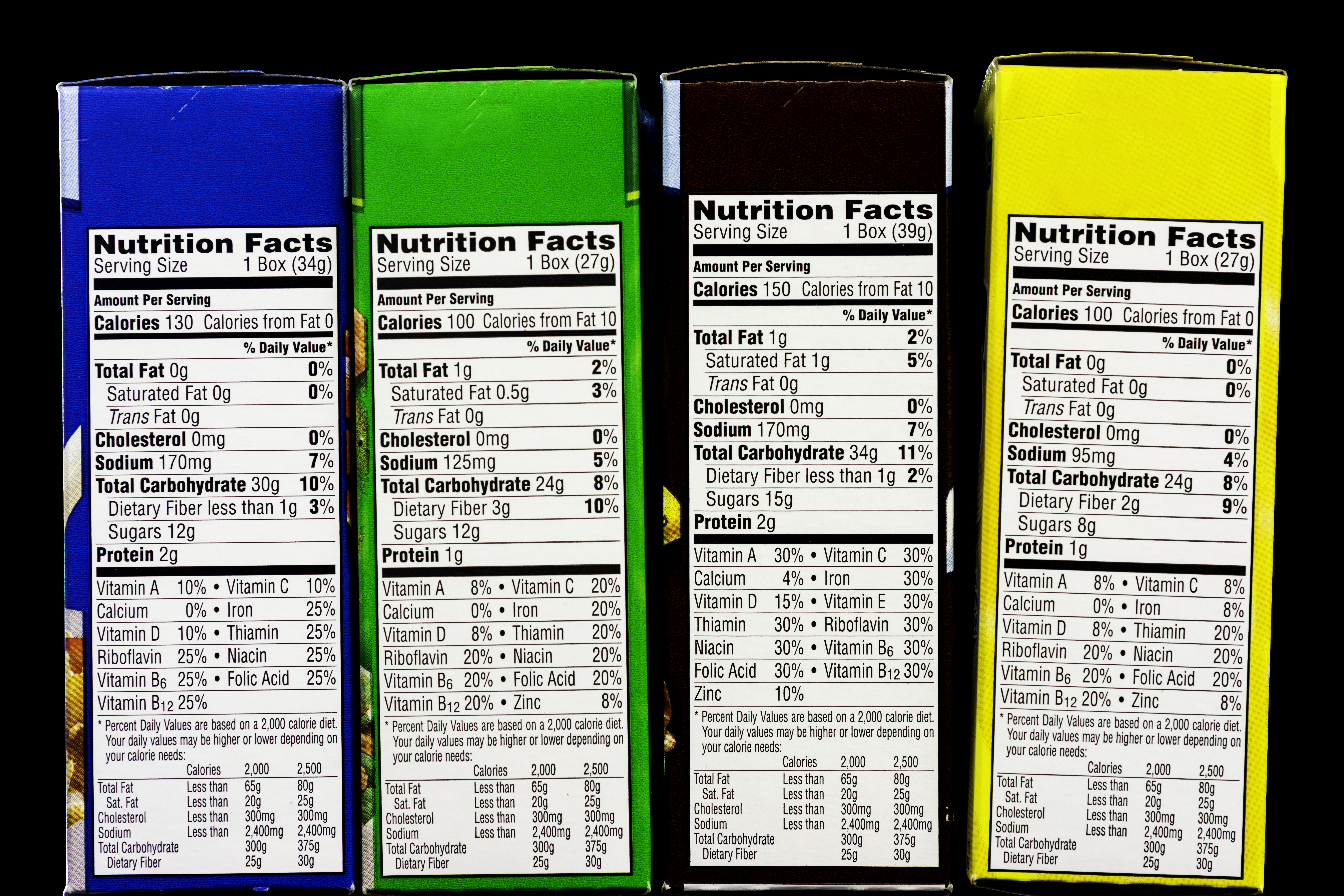 cereal box nutrition label