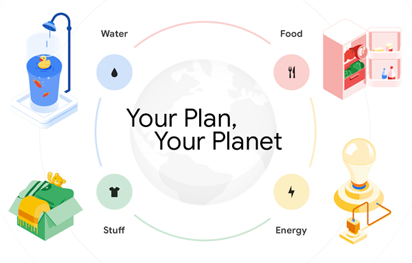 things affecting the environment: Human activities associated with food, water, stuff, and energy production and consumption have the greatest impact on the environment.
