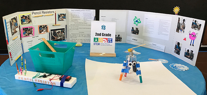 Two display boards for a second grade science fair on a table