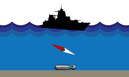 Schematic of warship on top of a magnetic mine.