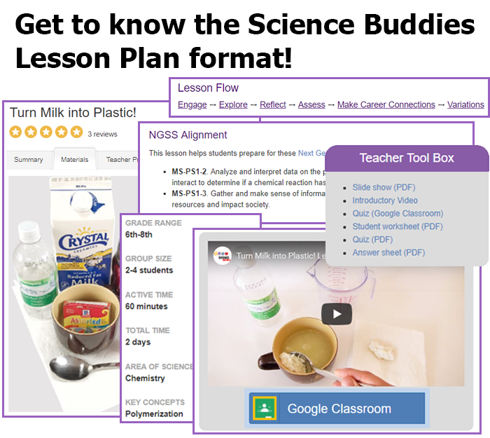 Get to know the format of a Science Buddies Lesson Plan!
