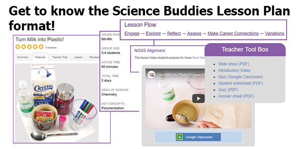 How to Use a Science Buddies Lesson Plan