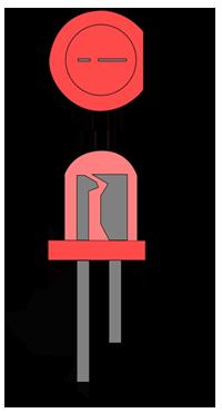 LED anode cathode