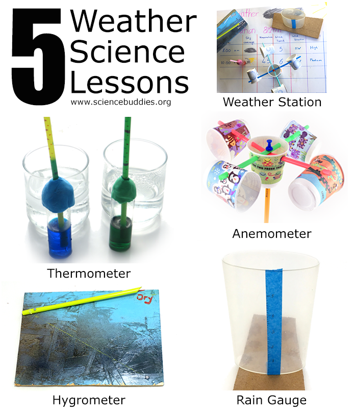 Five lessons for weather science
