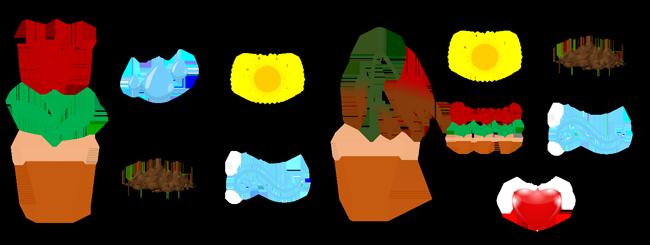 plants basic needs chart