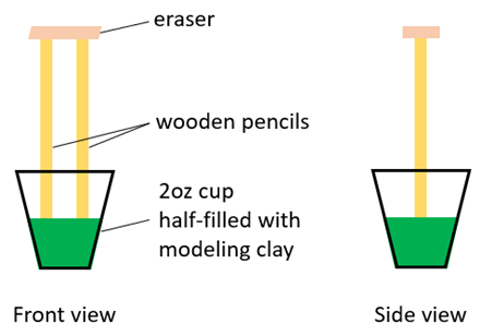 Diagram showing how to build a wicket with a cup, pencils, clay, and an eraser