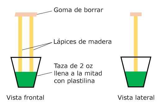 Diagrama que muestra como construir un rastrillo con una taza, lapices, plastilina y una goma de borrar