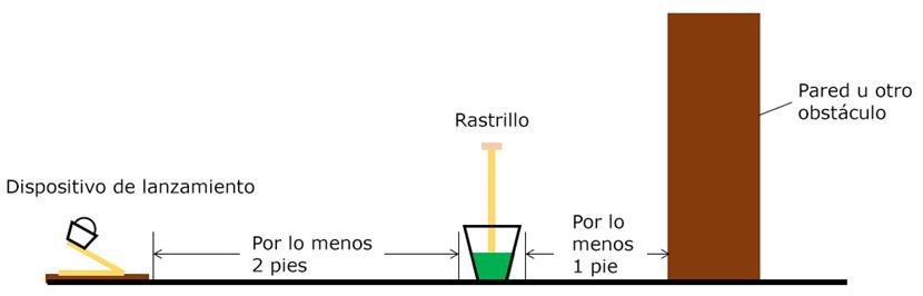 cricket wicket configuracion del lanzador