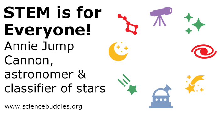 Icons related to space science and astronomy to represent Annie Jump Cannon's career and work classifying stars