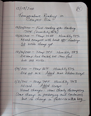Laboratory notebook entries from sample student science project notebook