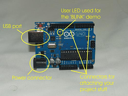 Arduino Tutorial image- Arduino UNO with input and output connectors labeled