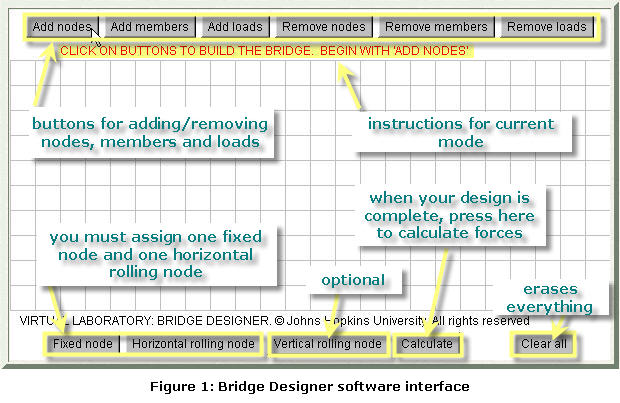 Figure 1: Bridge Designer software interface