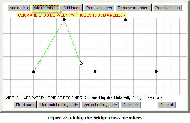 Figure 3: adding the bridge truss members