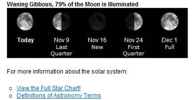 The website wunderground.com has links to a star chart and astronomy terms under a moon phase chart