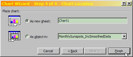 Excel Chart Wizard Step 4 of 4, Chart Location.