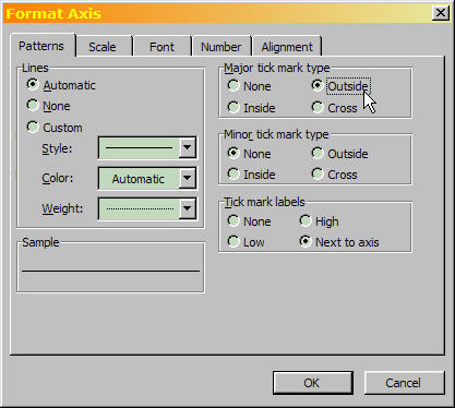 Format Axis dialog, changing tick mark style.
