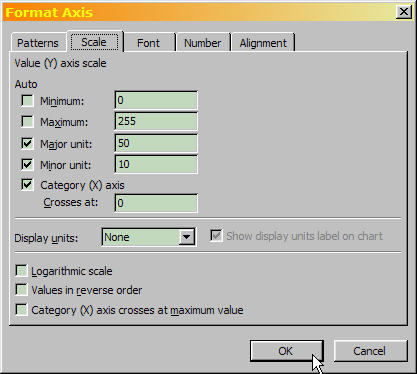 Format Axis dialog, changing the y-axis scale.