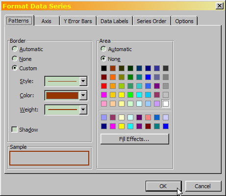 Format Data Series dialog, changing the appearance of the 'Smoothed' data set.