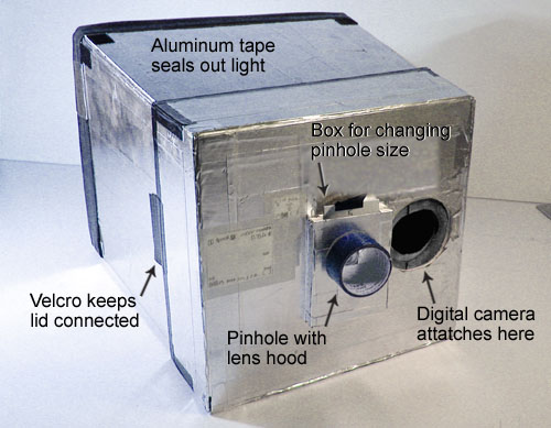 Digital Pinhole Camera