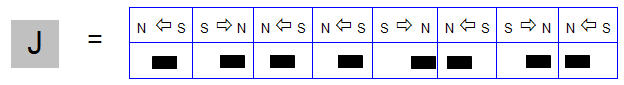 Diagram of bar magnets on a strip of paper moving based on the orientation of the closest magnets
