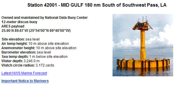 Location information for data buoy 42001.