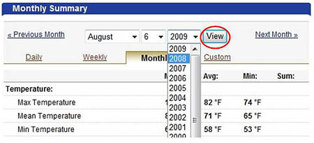 Screenshot of the monthly summary for the temperature in a city as well as the maximum, minimum and average temperature recorded.