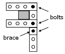 Drawing of pre-drilled angle irons secured with bolts surrounding three sides of a brick