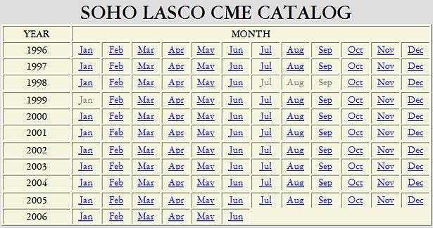 SOHO LASCO CME Catalog screenshot
