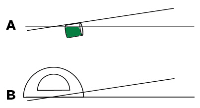 Drawing of a protractor measuring the angle of the water line left on a floating cylinder